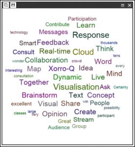 Xorro-Q Wordcloud